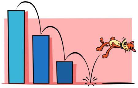 Dead Cat Bounce Nedir? IQ Option ile İşlem Yapmada Nasıl Kullanılır