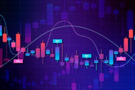Ortalama Yön Endeksi (ADX) ve Üstel Hareketli Ortalama (EMA) Stratejisini kullanarak IQ Option Ticaret