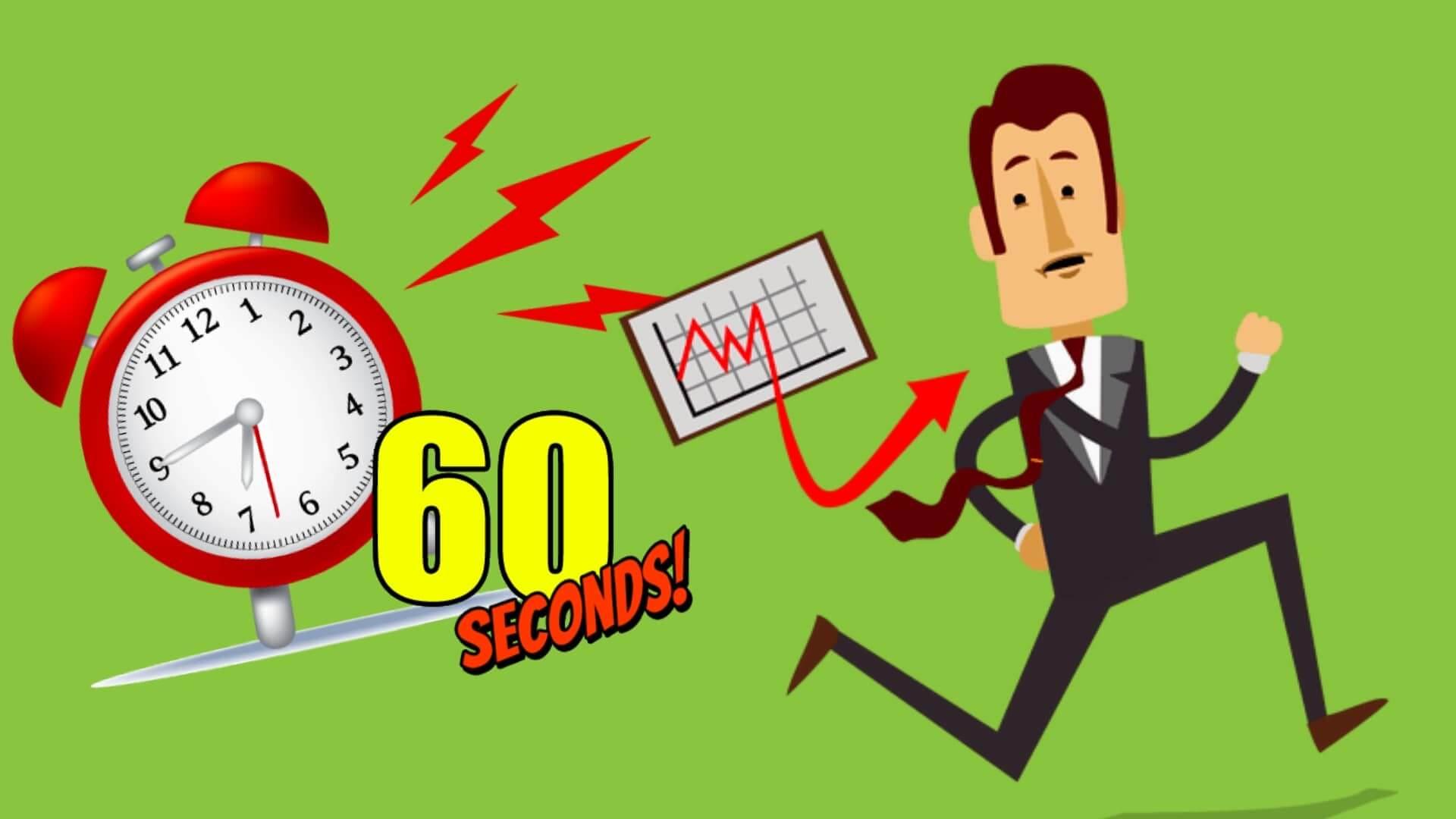 ADX ile EMA Stratejisini Birleştirerek IQ Option'da 60 Saniyelik Opsiyonlarla Nasıl Ticaret Yapılır