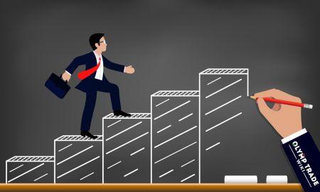 IQ Option'da güvenilir destek ve direnç seviyeleri nasıl bulunur?